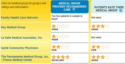 Kings_county_medical_groups