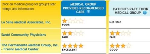 Madera_county_medical_groups