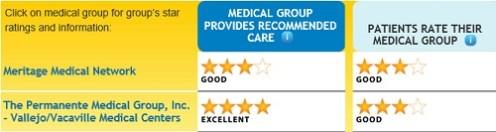 Napa_county_medical_groups