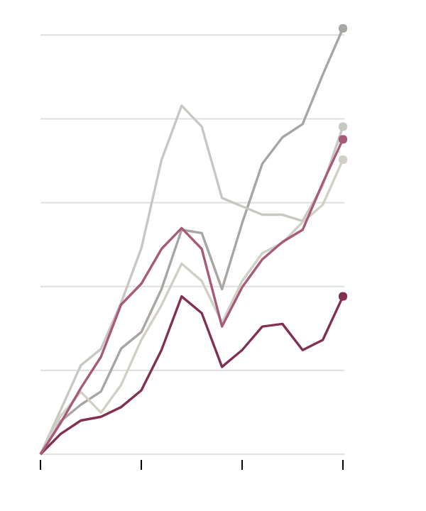 Why 'Brexit' Will Make Britain's Mediocre Economy Worse