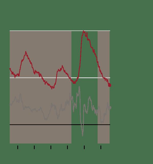 Yellen's Legacy: Economic Progress but a Sense of a Job