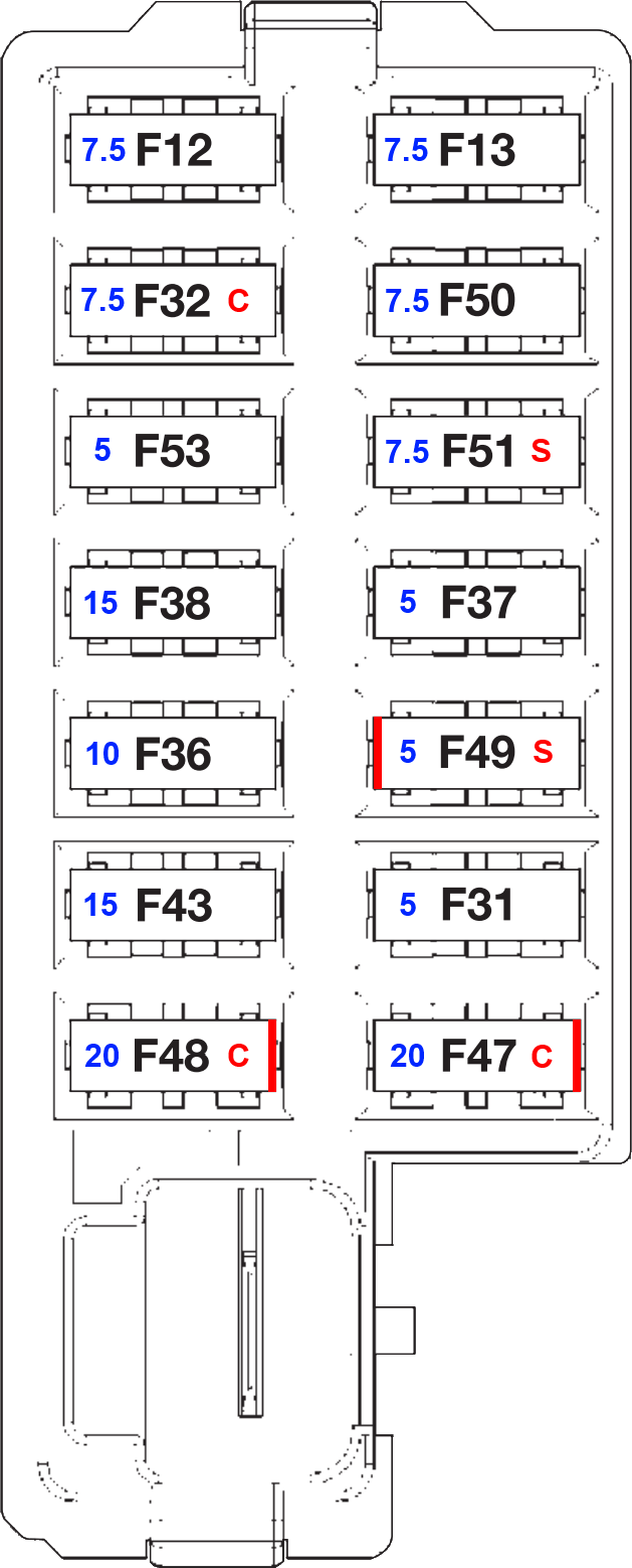 fiat bravo fuse box layout wiring diagram fiat 500l living (from 2012) fuse box