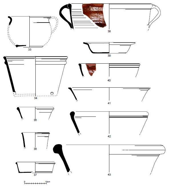 Appendix 2: The Pottery Analysis. Corcos et al. Internet