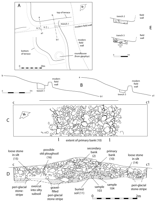 small resolution of figure 6 cwm