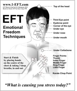 eft-diagram