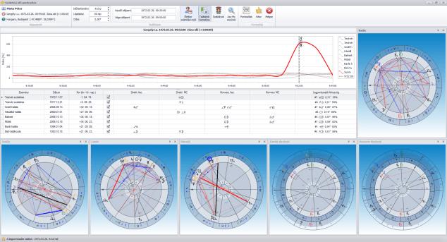 AstroSky grafikus bepontosítás