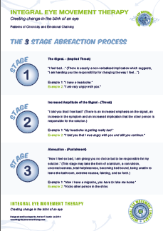 Three Stage Abreaction