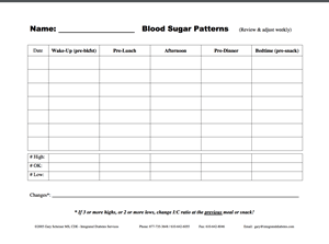 printable blood glucose monitoring chart