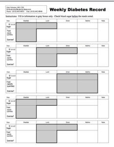Type diabetes logbook with rotating pattern also printable logsheets integrated services rh integrateddiabetes