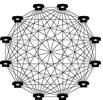 Telephone - Positive Network Effect
