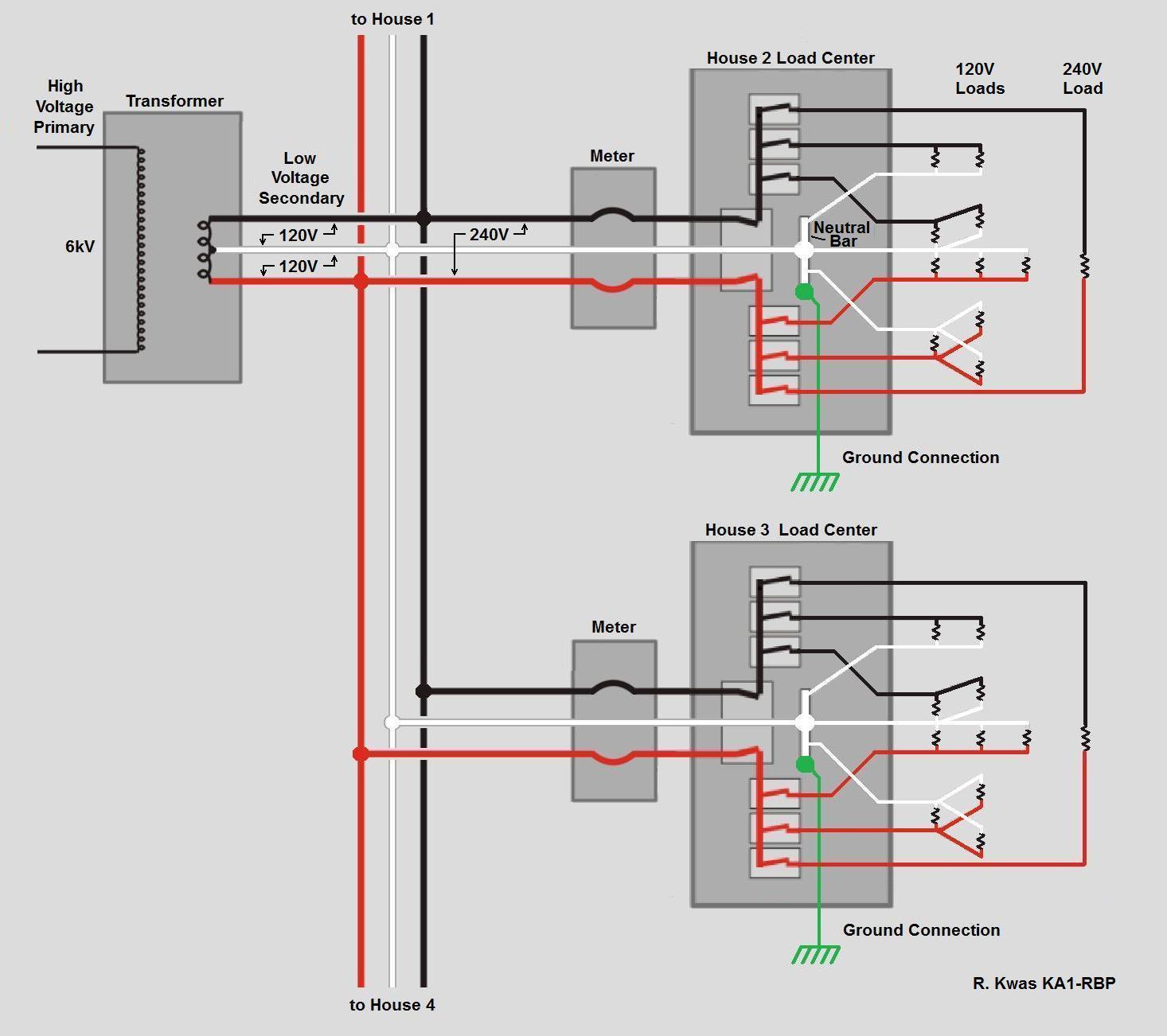 low voltage transformer wiring diagram ba falcon ignition 2 normal conditions