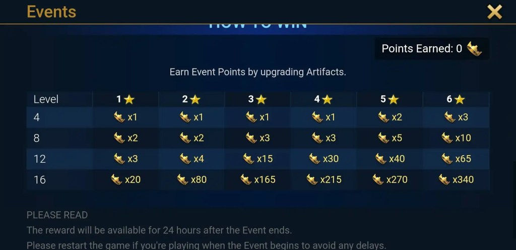 Raid Shadow Legends Artifact Enhancement Event Rewards