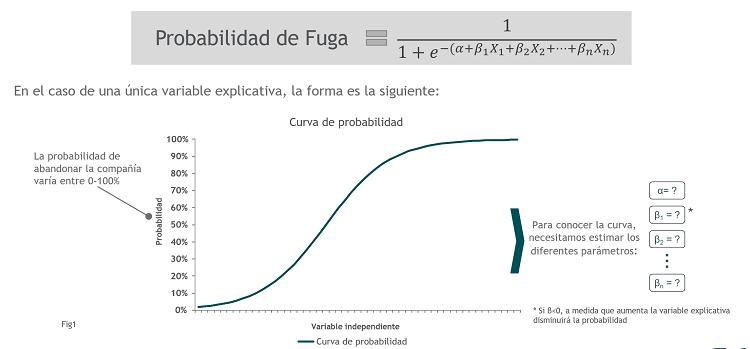Fig1_Modelo Logístico