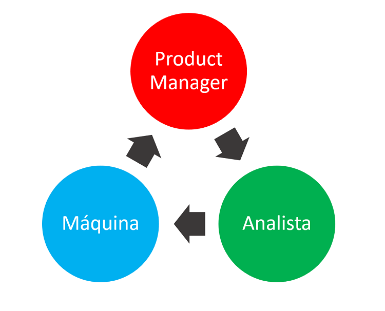 camino-product-manager
