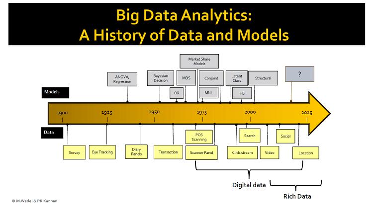 historia-datos-y-analisis_750