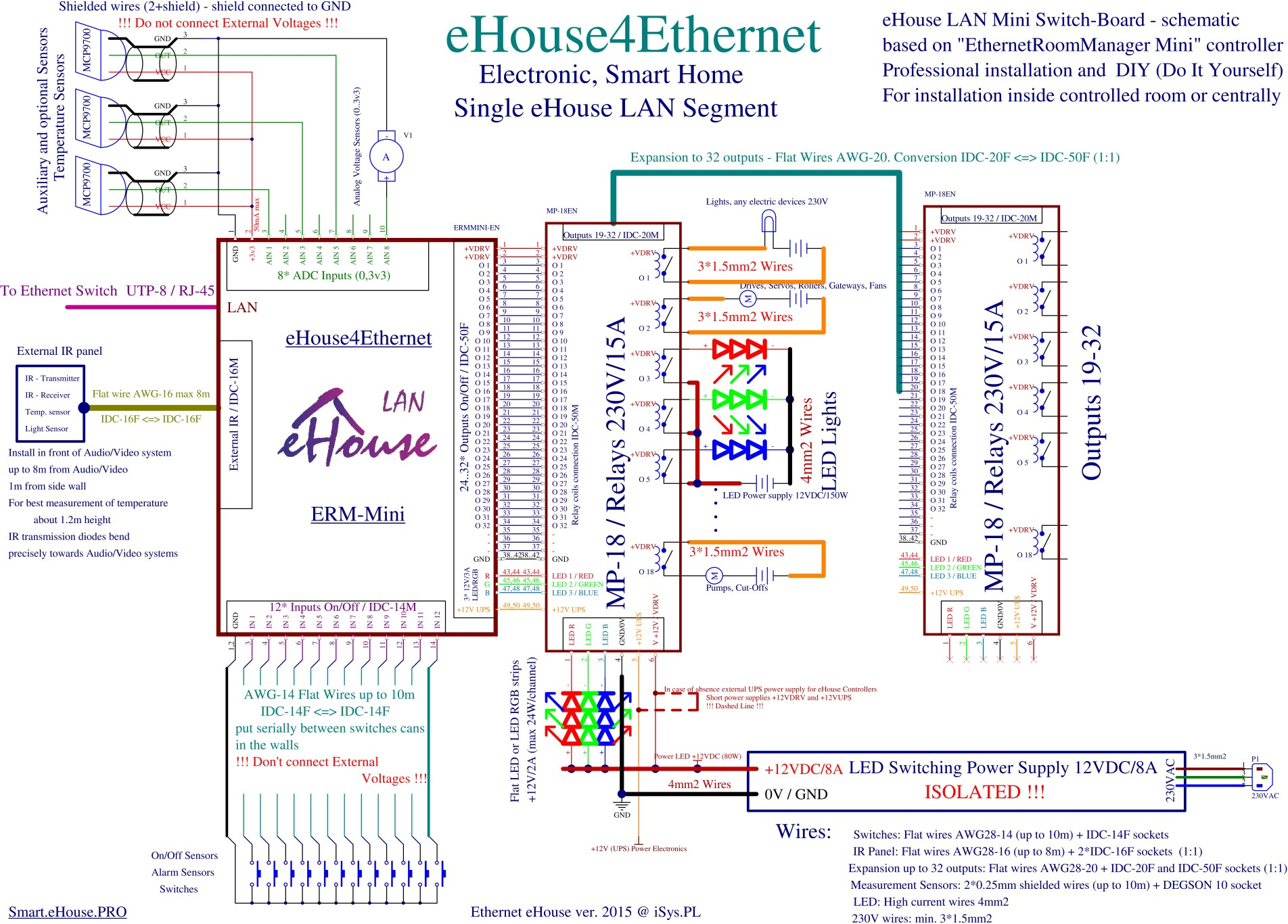 ermmini en new home wiring diagram dolgular com new home wiring diagram at gsmportal.co