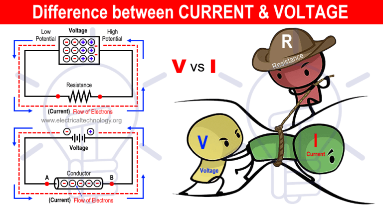 Difference Between Current and Voltage