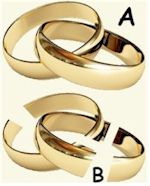 Choices - A is Intertwined Bands and B is Broken Bands