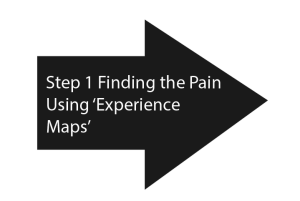 Step 1 Finding the Pain Using 'Experience Maps'
