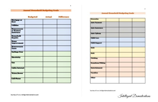 Annual Household Budget Planning Worksheet