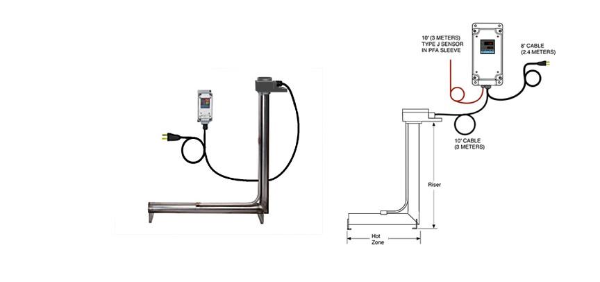 Quickplug-QDWSL-QDSL-QDTYL-Series-Baptistry-Heater-Print