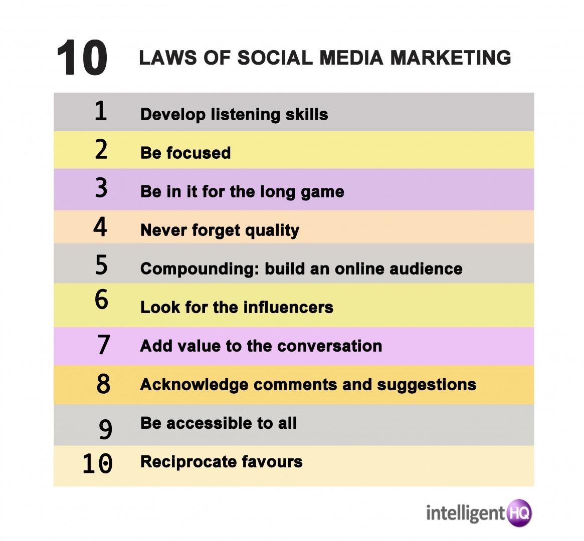 The 10 Laws Of Social Media Marketing