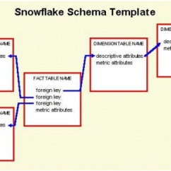 Obiee Architecture Diagram Hampton Bay Ceiling Fan Remote Wiring Snowflake Schema - Data Warehouse Tutorial | Intellipaat.com