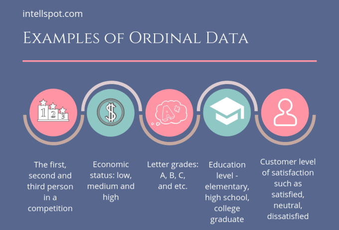 ordinal data examples - infographic