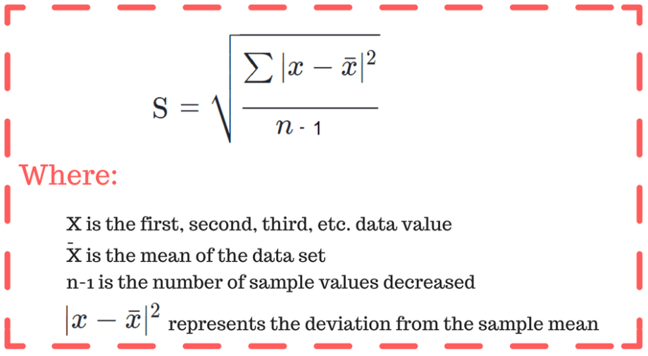 Descriptive Statistics Examples, Types and Definition