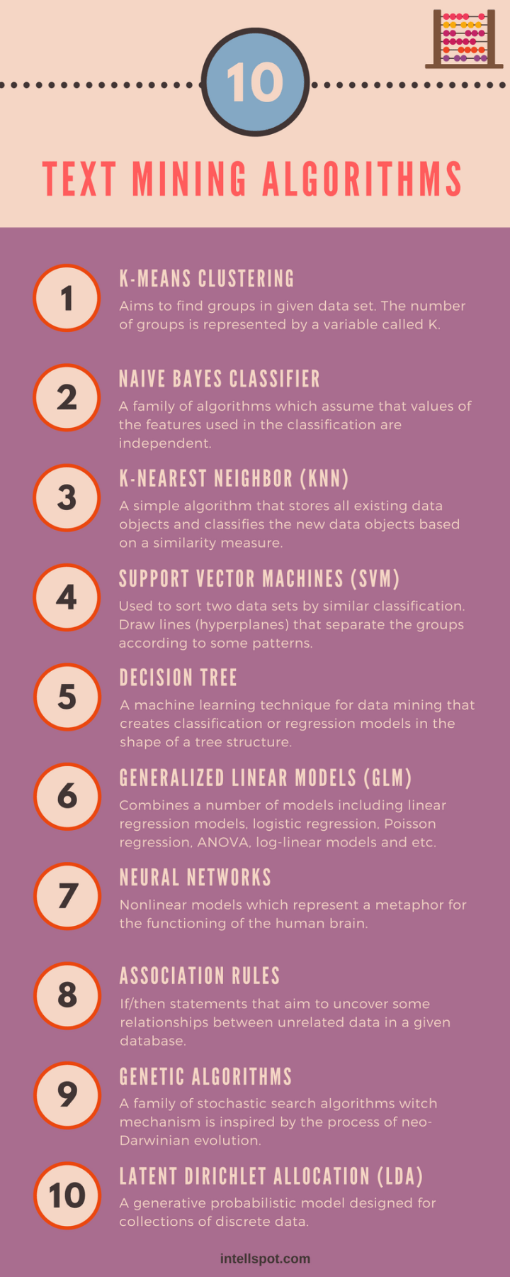 text mining algorithms list - infographic