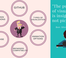 Best Open Source Data Visualization Software