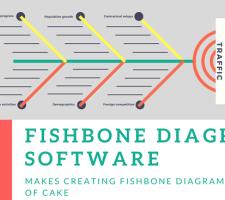 Fishbone Diagram Software