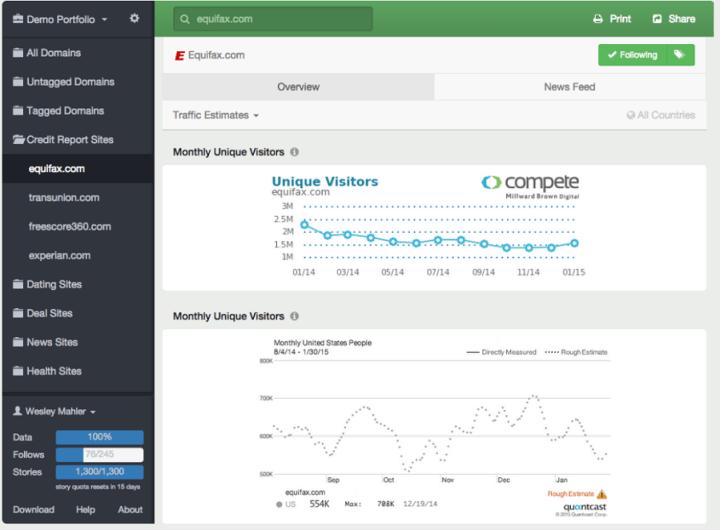 Follow - competitor monitoring software screen shot