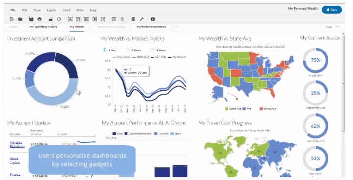 OpenText Analytics Suite Print Screen