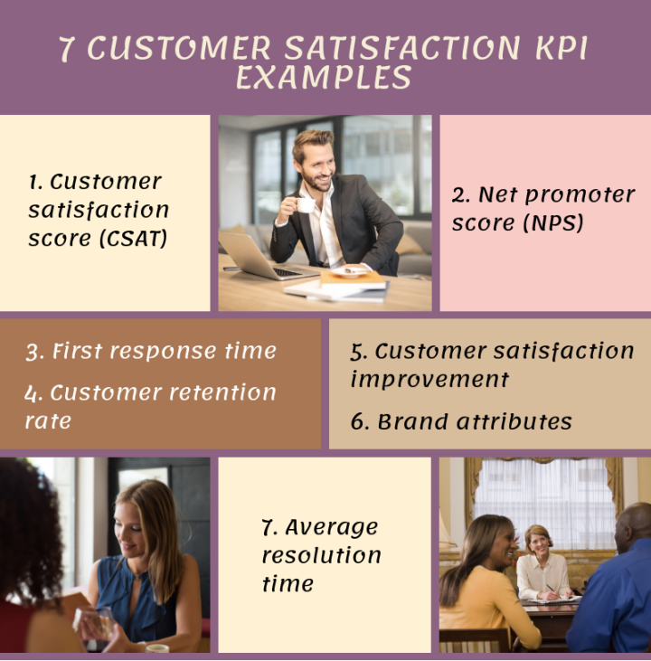 Customer Satisfaction KPI Examples - infographic