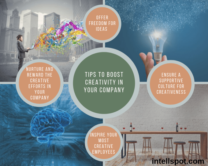 tips to boost creativity in your organization - infographic