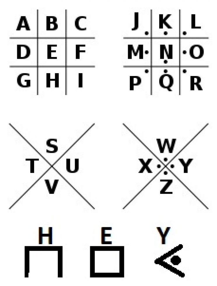 11 Cryptographic Methods That Marked History: From the