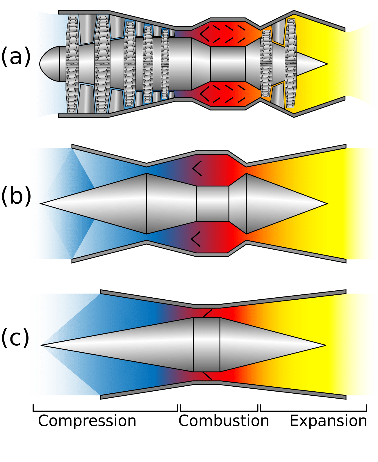 hight resolution of scramjet diagram