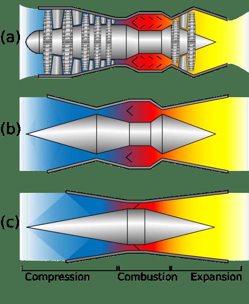 small resolution of scramjet diagram