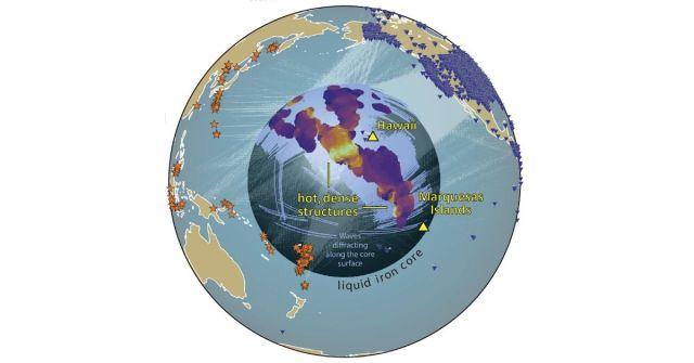 earths core