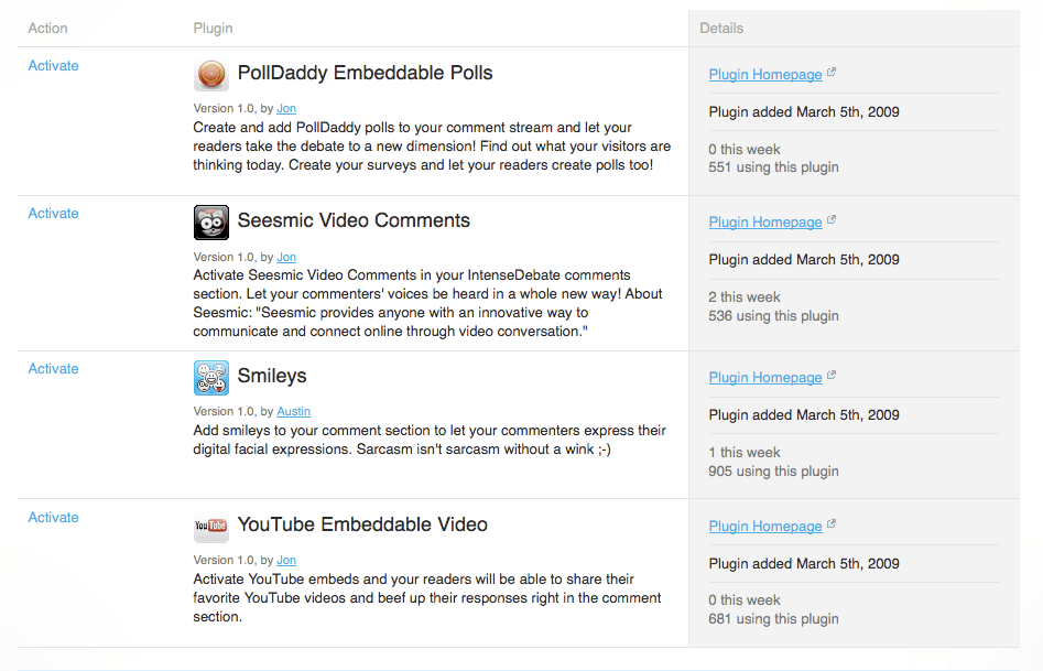 Screenshot of the plugins list on the IntenseDebate plugins page