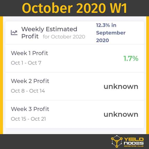 yieldnodes profits so far in October 2020
