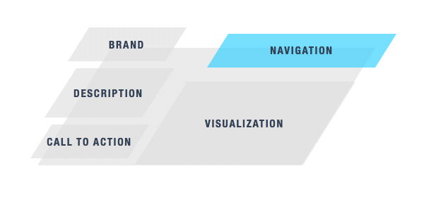 skeleton-landing-page-diagram-navigation