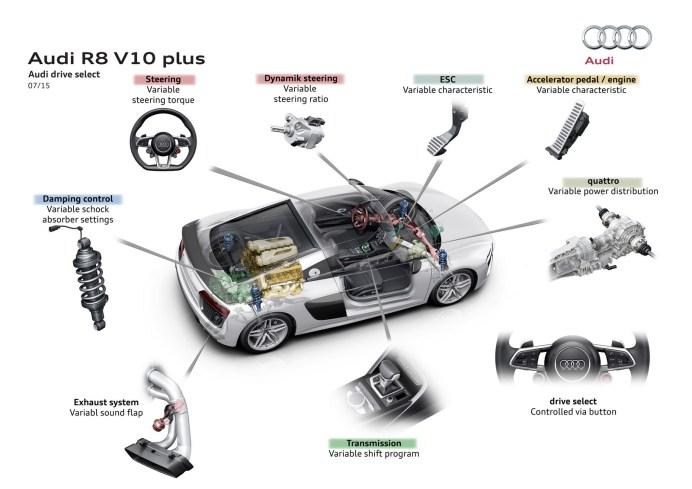 2015-AudiR8V10Plus-104