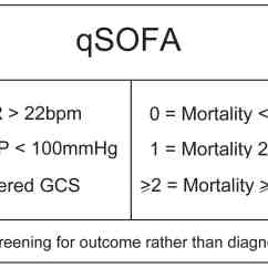 Sofa Score Icu Mortality Simmons Sectional Sofas Big Lots Quick Sepsis Gradschoolfairs