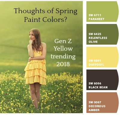 2018 Paint Color, Gen Z Yellow