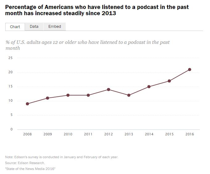 podcast-stats