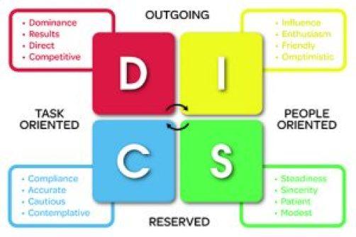 DISC_Master