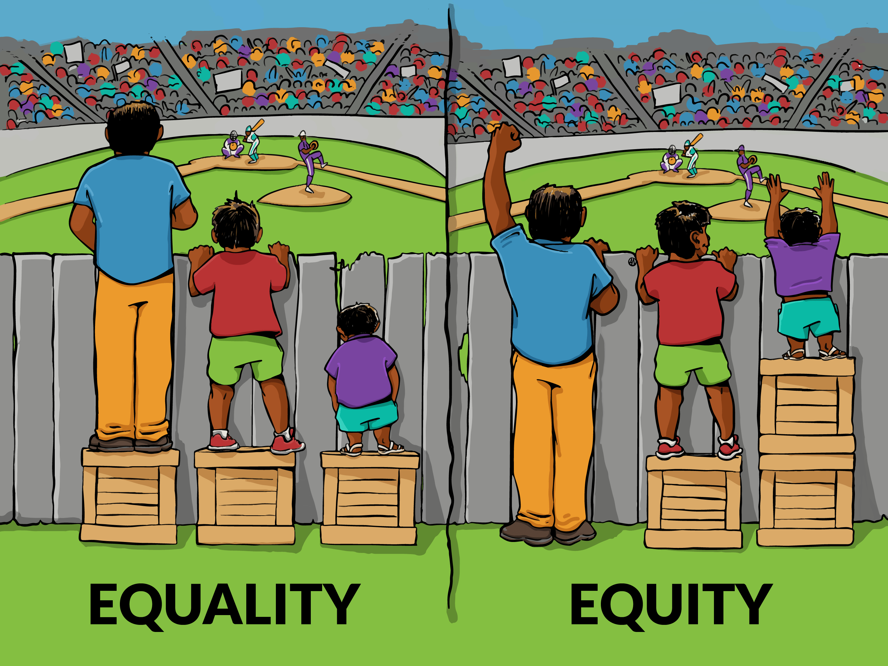 Image result for equality vs equity