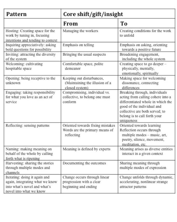 preface-table